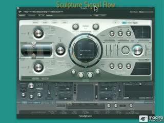 2. Sculpture's Signal Flow