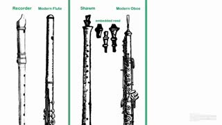 3. Clarinet: Character and Technical Range