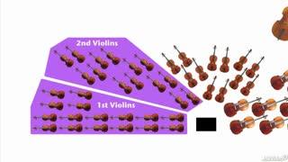 28. Viola: Orchestral Role