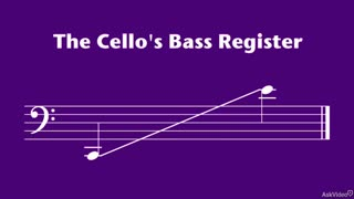 31. Cello: Range and Sonority