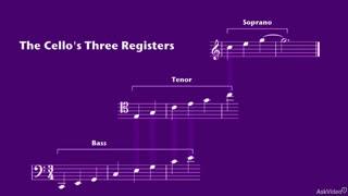 32. Cello: Orchestral Role